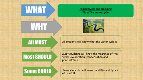 Rivers and flooding - full set of lessons and assessment - KS3