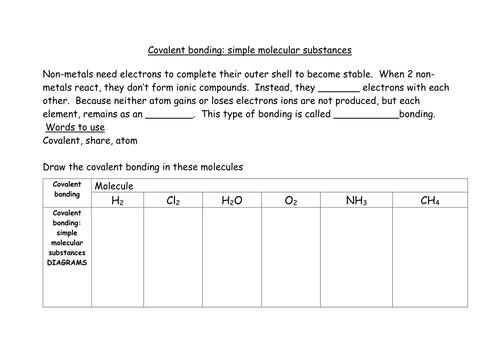 NEW 9-1 AQA covalent bonding