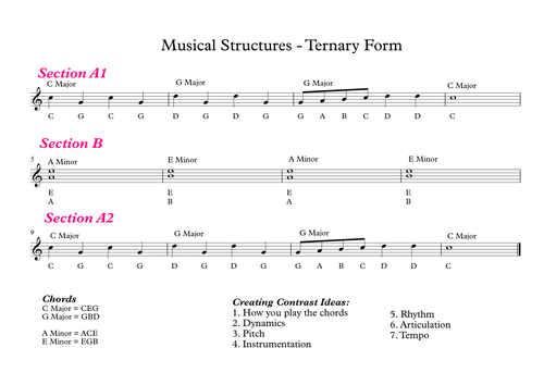 Chord Building With Notation And Inversions By Cristincasey
