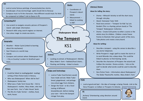 KS1 The Tempest Topic Planning Web - Shakespeare Week