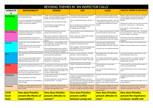 love in romeo and juliet essay by minie teaching resources tes an inspector calls 5 themes the ultimate revision sheet