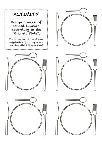 Eat Well Plate Design School Dinner Activity Food