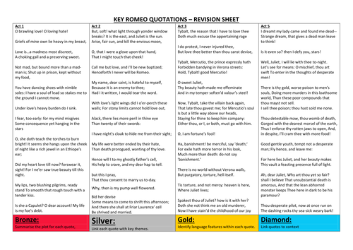 ROMEO AND JULIET REVISION SHEET QUOTATIONS