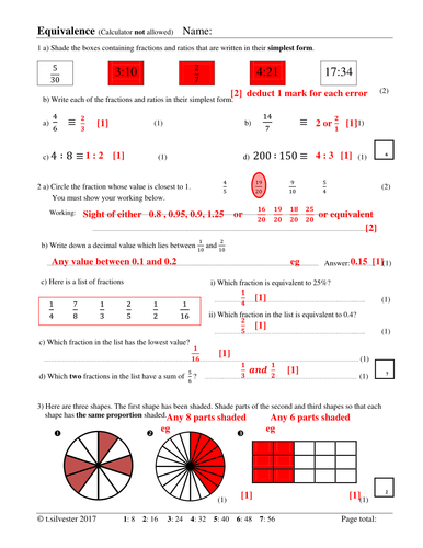 Equivalent fractions, decimals and percentages homework or revision resource
