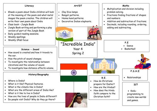 Year 4 India cross curricular topic web