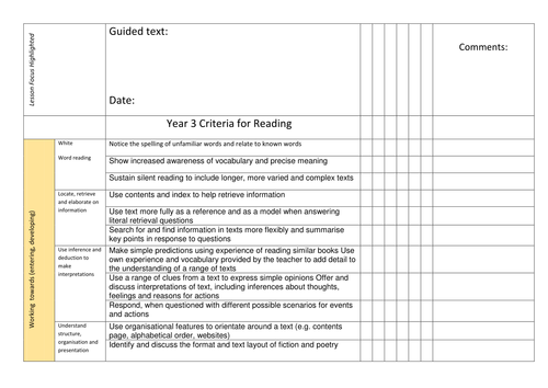 Guided reading assessment sheets Yr1-6