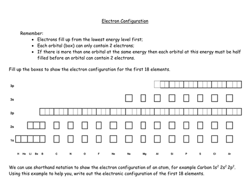 As Chemistry Exam Question On Electronic Configuration By