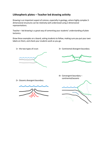 Continental boundaries - drawing activity