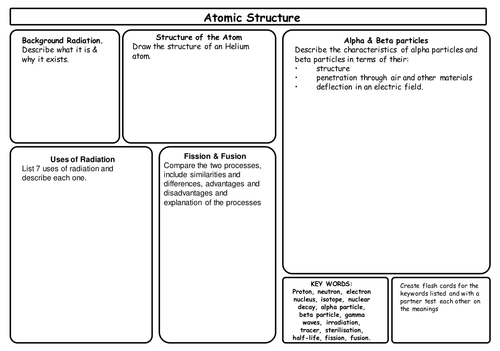Revision sheet - New AQA Atomic Structure