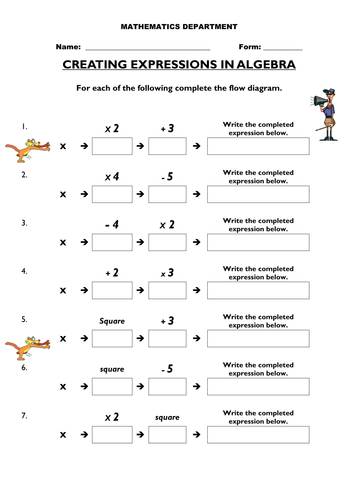Free 5th Grade Worksheets Excel Collecting And Representing Data  Mixed Worksheet By  Pattern Worksheets For Preschoolers Pdf with Reflective Symmetry Worksheets Pdf Function Machines And Forming Expressions Math Practice Worksheets 3rd Grade Excel