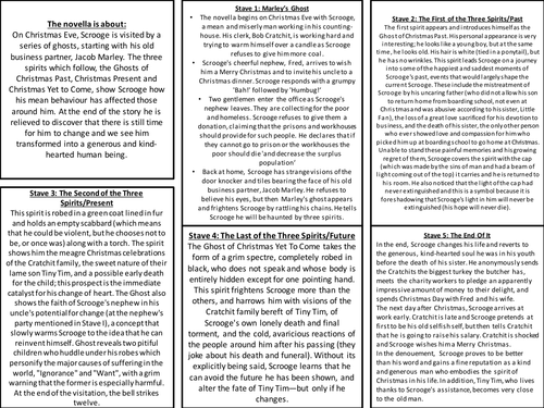 A handy and detailed revision guide for A Christmas Carol with plenty of quotes for each character