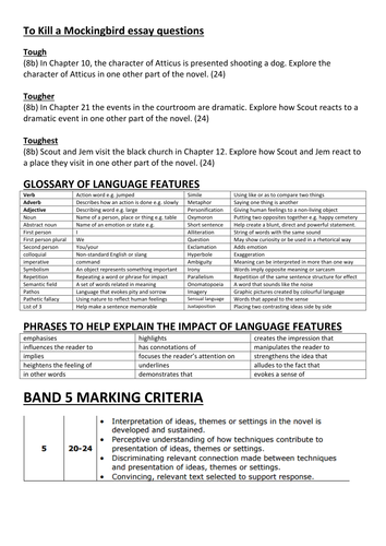 Easy Essay Topics For High School Students Recommended Resources To Kill A Mockingbird  Health Essay Example also English Essay Internet To Kill A Mockingbird Character Essay Plans By Jelach  Teaching  Model English Essays