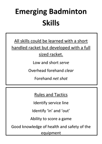 Assessment without Levels- Badminton  Skills cards