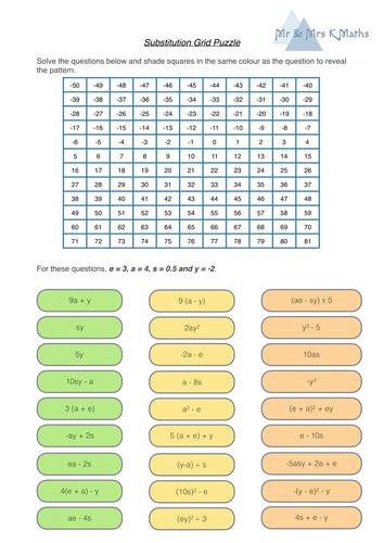 Algebraic Substitution Grid Puzzle - SELF MARKING