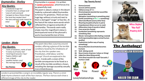 WJEC/EDUQAS poetry anthology revision cards