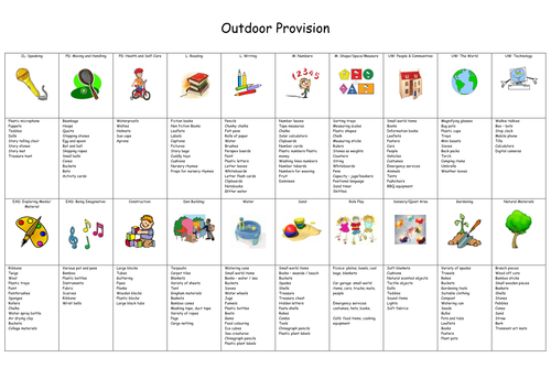 outdoor provision