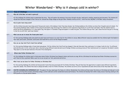 Big Bear, Little Bear - Winter