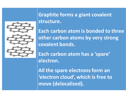 New AQA 2016 Chemistry chapter 3 giant covalent structures
