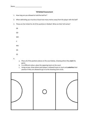 Basic Netball Test - Simple Rules and Positions