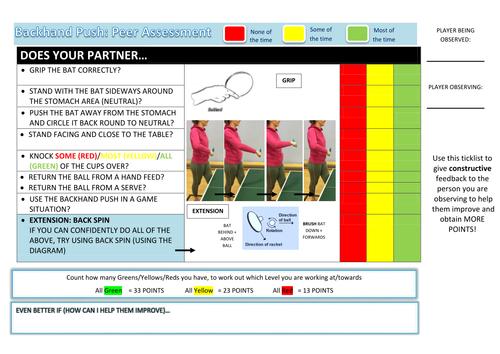 Table Tennis Backhand Push + Spin Peer Assessment Task Card