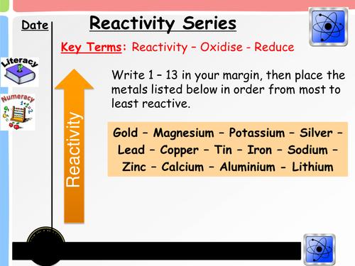Reactivity Series New 2016 Spec