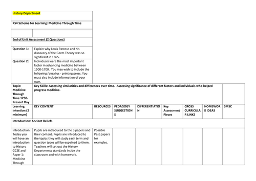 Edexcel GCSE Medicine Through Time Full Scheme of Work.