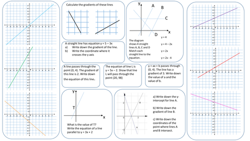 GCSE Foundation revision mat for straight line graphs