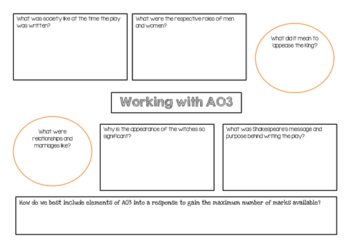 'Macbeth' revision resources for AQA GCSE 9-1