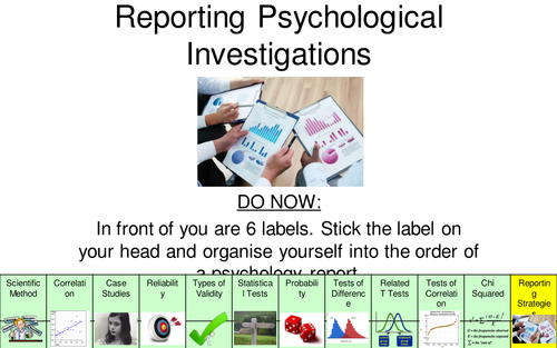 A Level Psychology AQA (New Spec) Research Methods Lesson 3 - Reporting Psychological Investigations
