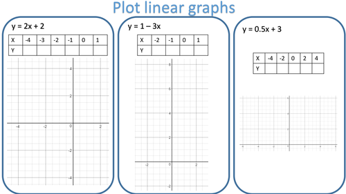 Plotting linear, quadratic, cubic and reciprocal graphs worksheet with answers