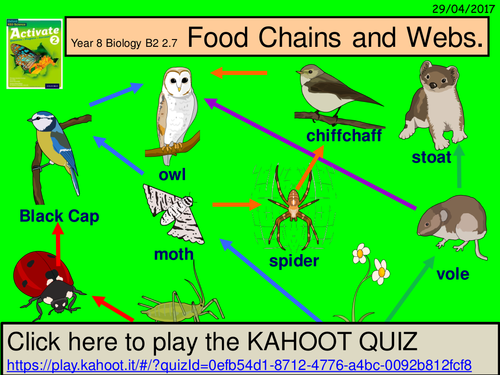 A Year 8 Kahoot Quiz on Food Chains and Food webs for the Activate Science B2 2.7 lesson