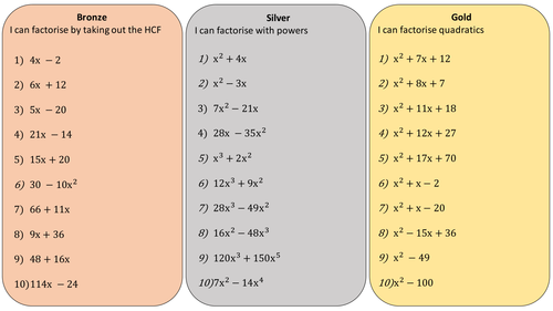 Differentiated factorising worksheet