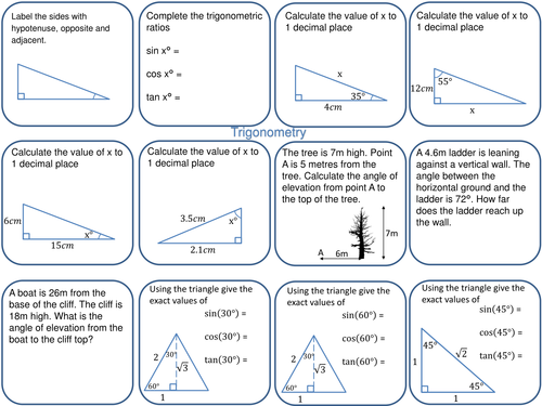 GCSE Foundation revision mat trigonometry and trig ratios