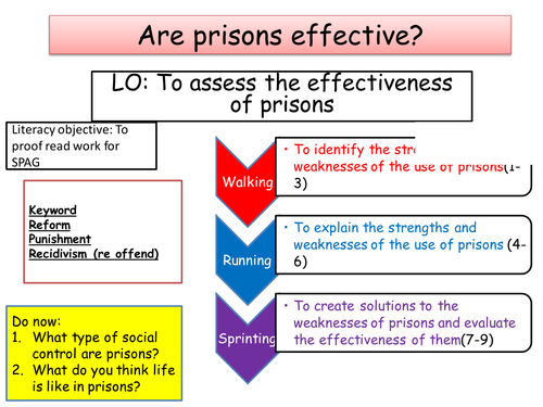 Are prisons effective?