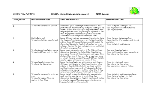 Year 3 medium term plan on plants and the environment