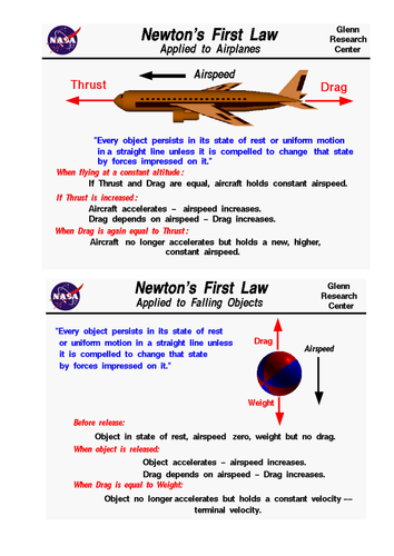 newton s first law by bushrahayat teaching resources tes