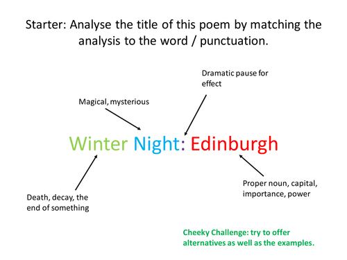 Unseen Poetry Revision Lesson Aqa New 1 9 Spec Gcse English Literature