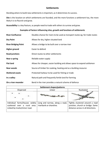Geography (I)GCSE Revision Notes - Population and Settlement