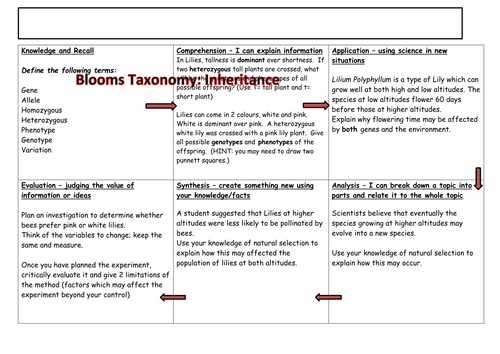 (I)GCSE BIOLOGY REVISION - QUESTIONS USING BLOOMS TAXONOMY: Nitrogen cycle, Heart, Kidney, Inheritan