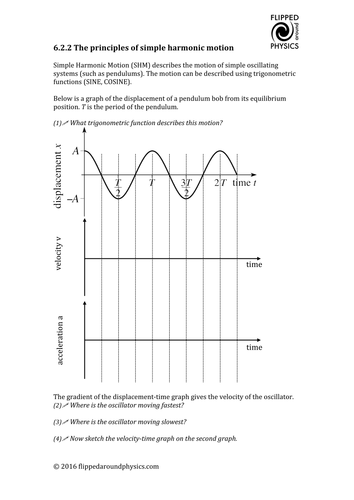 Simple harmonic motion by eyrejk | Teaching Resources