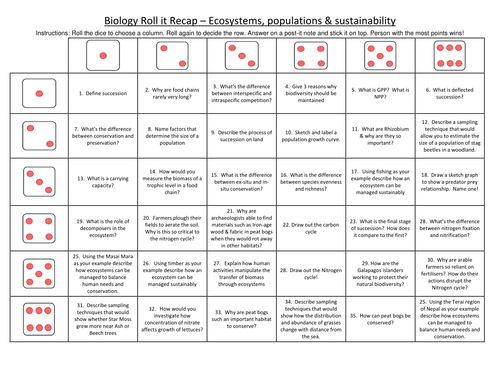 OCR A level Biology Ecosystems, Populations and Sustainability revision  activity