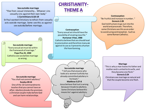 Theme A: Religion, Relationships and Families- Christian quotes