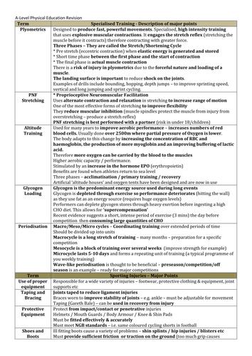 aqa a2 level pe coursework Home a level and ib physical education aqa unit 3 pe notes a2/a-level aqa created by: danielle donovan a2 aqa pe basics 00 / 5 aqa pe.