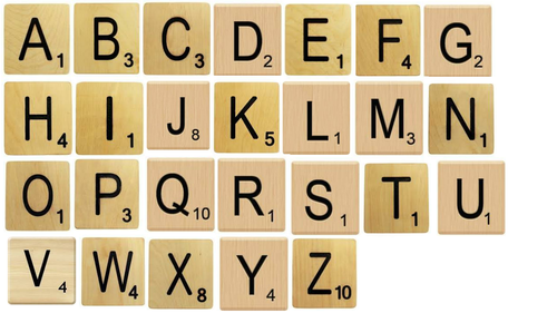scrabble letter points scrabble tiles for display purposes by owl eyed resources 24771 | image?width=500&height=500&version=1494152243772