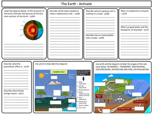 ks3 activate science the earth revision worksheet by marcmarshall teaching resources tes. Black Bedroom Furniture Sets. Home Design Ideas
