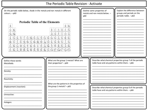 Ks3 Activate Science Periodic Table Topic Revision Worksheet By
