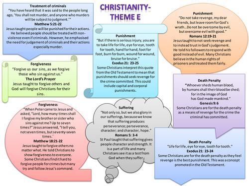 Theme E: Religion, Crime and Punishment- Christian quotes