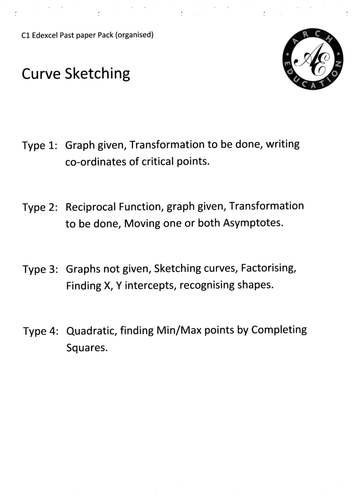 C1 Sketching Curves past paper questions Organised in 4 types