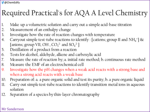 AQA A Level Chemistry Required Practical 9 - Investigate pH curves