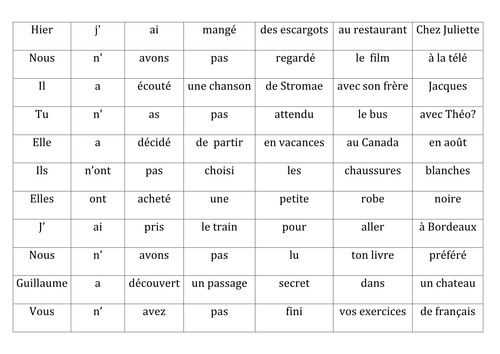 Unjumble the sentences game to practise the passé composé